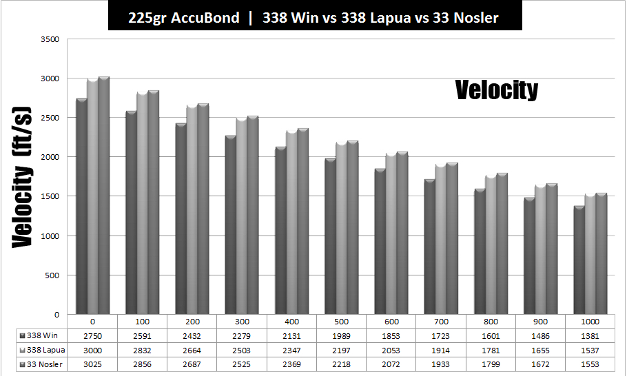 33_velocity-1
