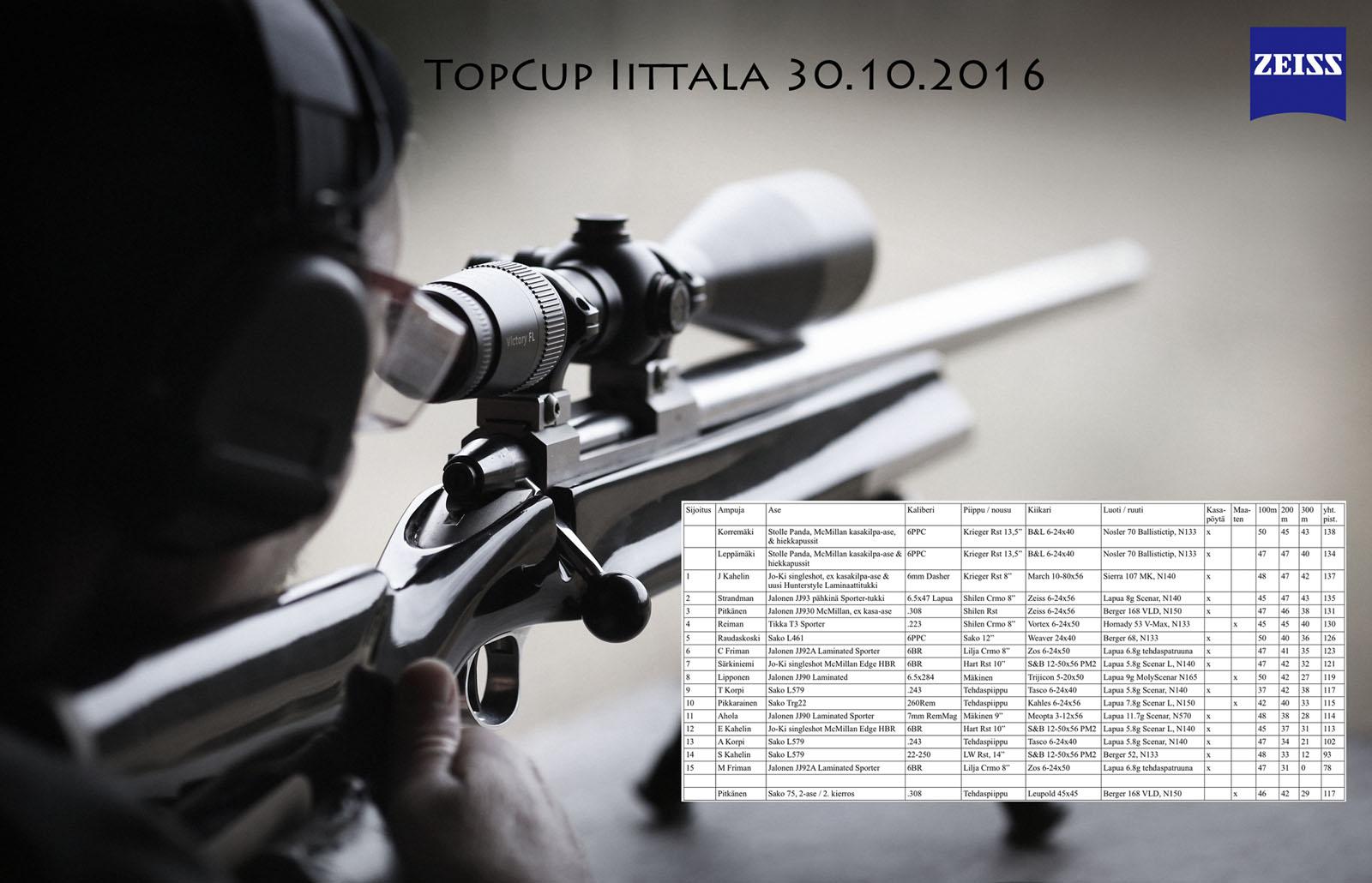 topcup1-1